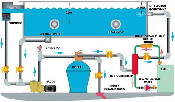 Теплообменники для понижения температуры Уплотнения теплообменника Alfa Laval M10-MFD Хабаровск